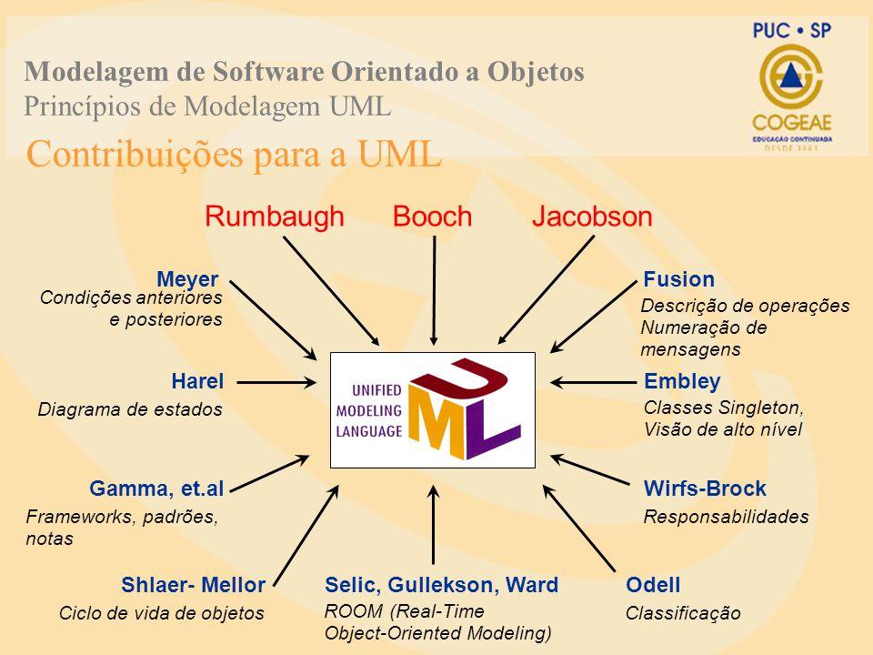 Contribuições para a UML