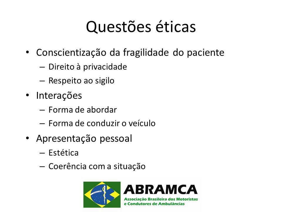 Questões éticas Conscientização da fragilidade do paciente Interações
