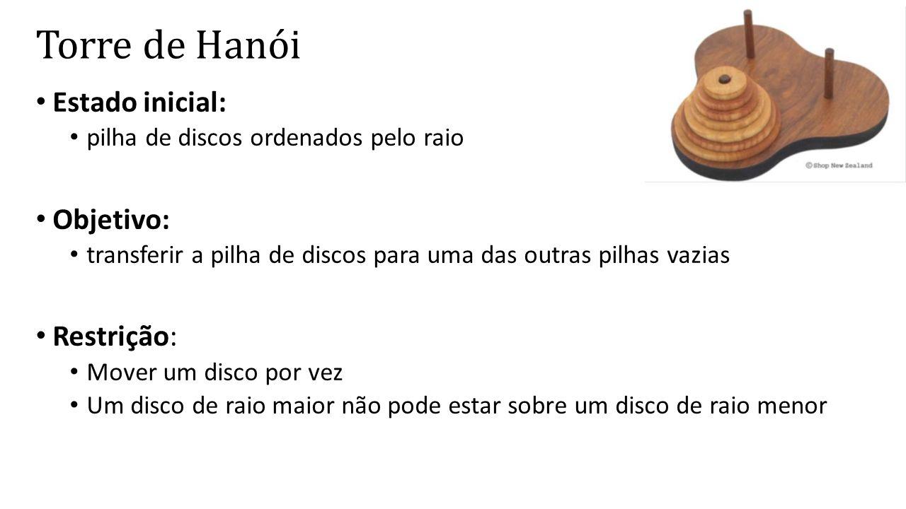 Torre de Hanói Estado inicial: Objetivo: Restrição: