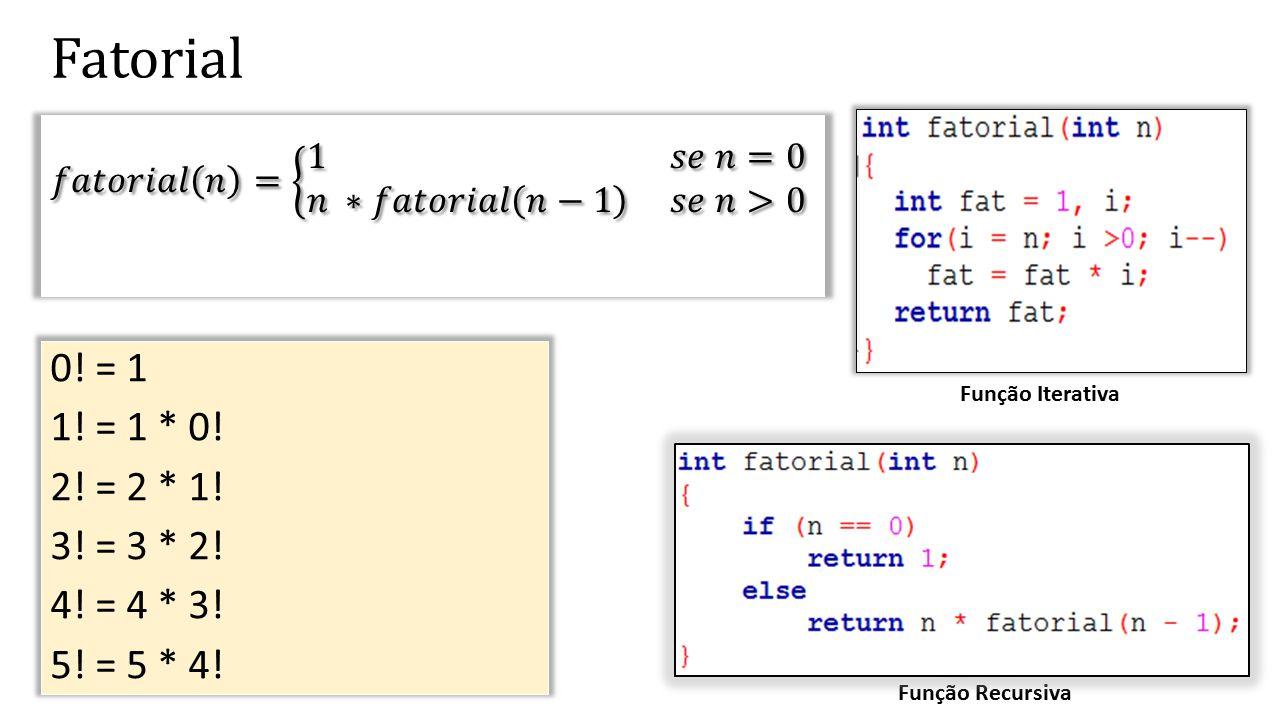 Fatorial Função Iterativa. 𝑓𝑎𝑡𝑜𝑟𝑖𝑎𝑙 𝑛 = 1 𝑠𝑒 𝑛=0 𝑛 ∗𝑓𝑎𝑡𝑜𝑟𝑖𝑎𝑙 𝑛−1 𝑠𝑒 𝑛>0.
