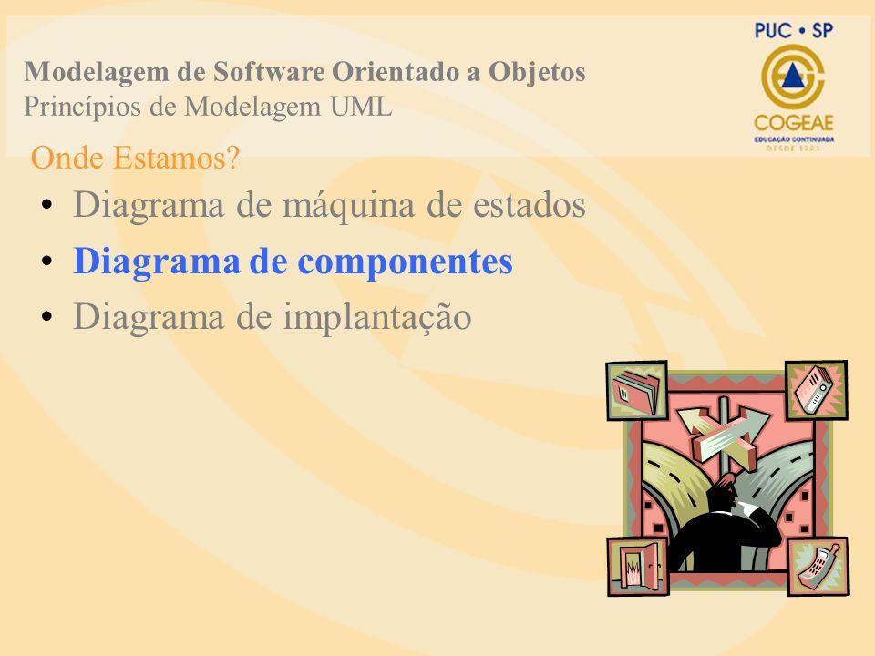 Diagrama de máquina de estados Diagrama de componentes