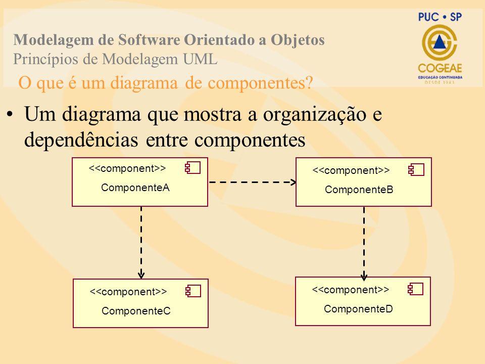 O que é um diagrama de componentes