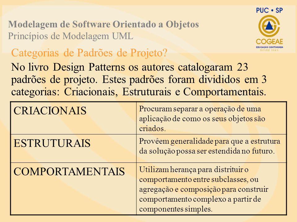 Categorias de Padrões de Projeto