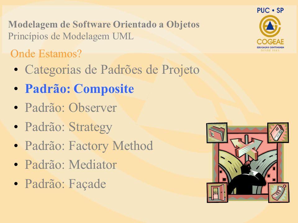 Categorias de Padrões de Projeto Padrão: Composite Padrão: Observer