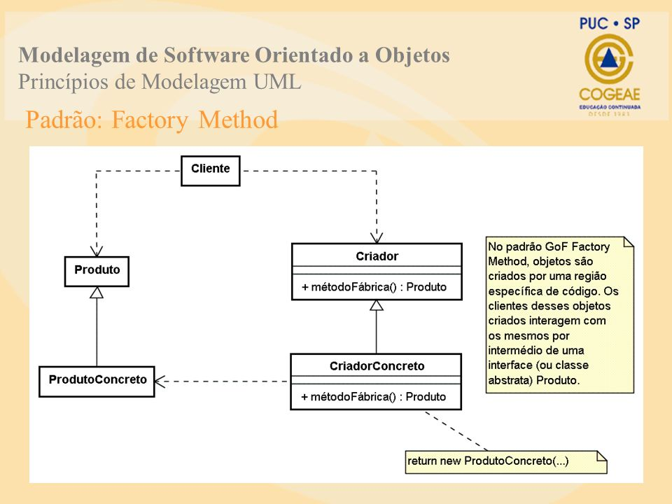 Padrão: Factory Method