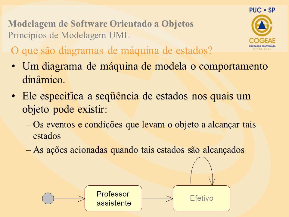 O que são diagramas de máquina de estados