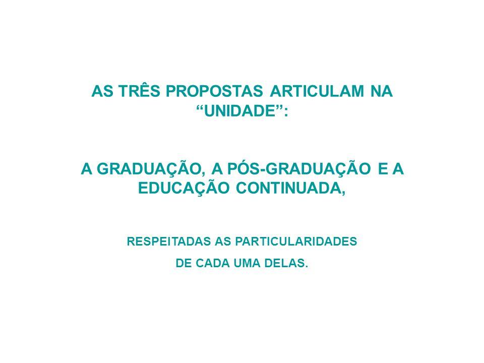 AS TRÊS PROPOSTAS ARTICULAM NA UNIDADE :