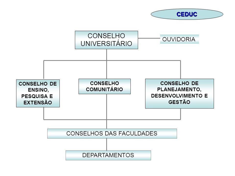 CONSELHO DE PLANEJAMENTO, DESENVOLVIMENTO E GESTÃO