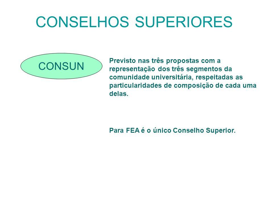 CONSELHOS SUPERIORES CONSUN