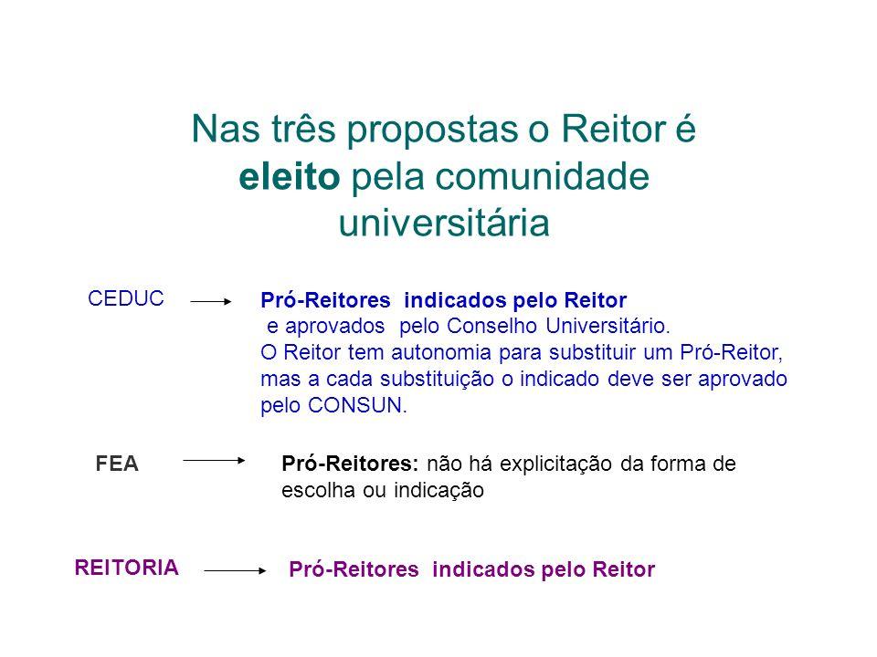 Nas três propostas o Reitor é eleito pela comunidade universitária