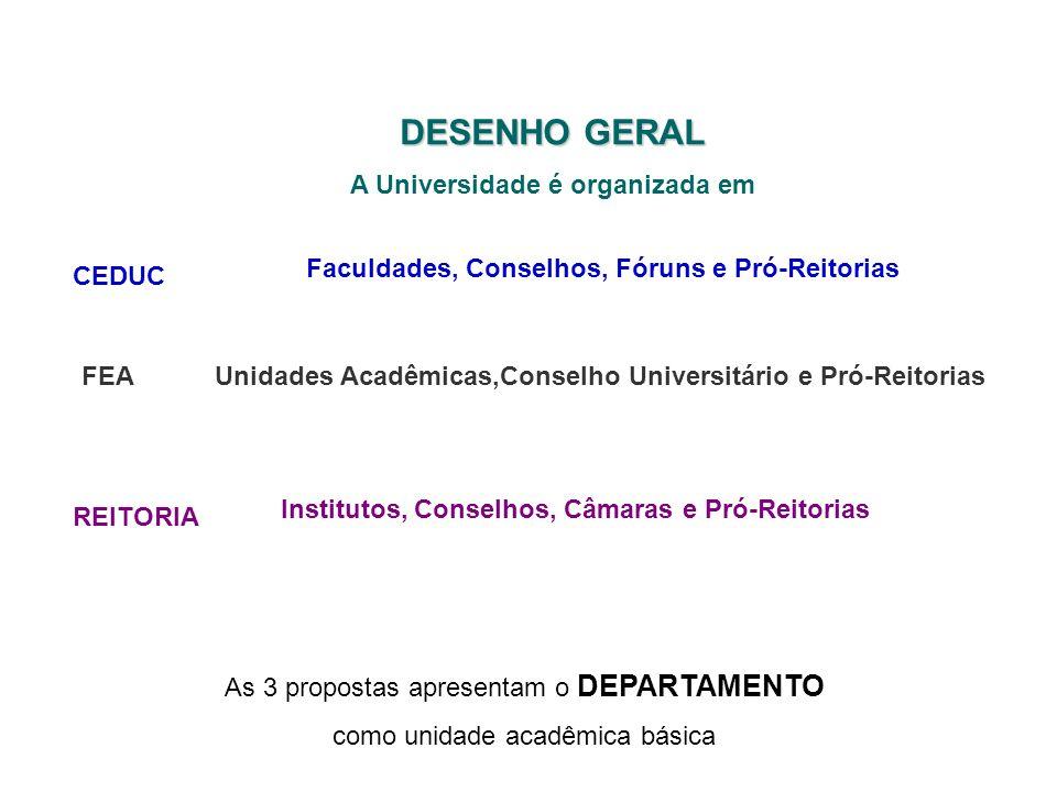 A Universidade é organizada em