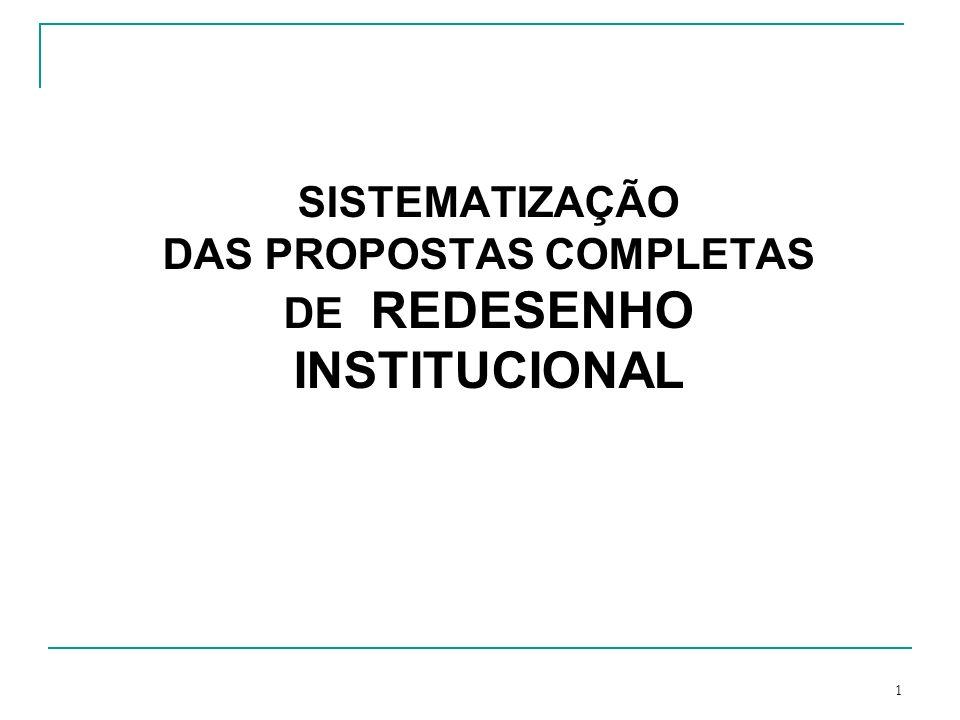 SISTEMATIZAÇÃO DAS PROPOSTAS COMPLETAS DE REDESENHO INSTITUCIONAL