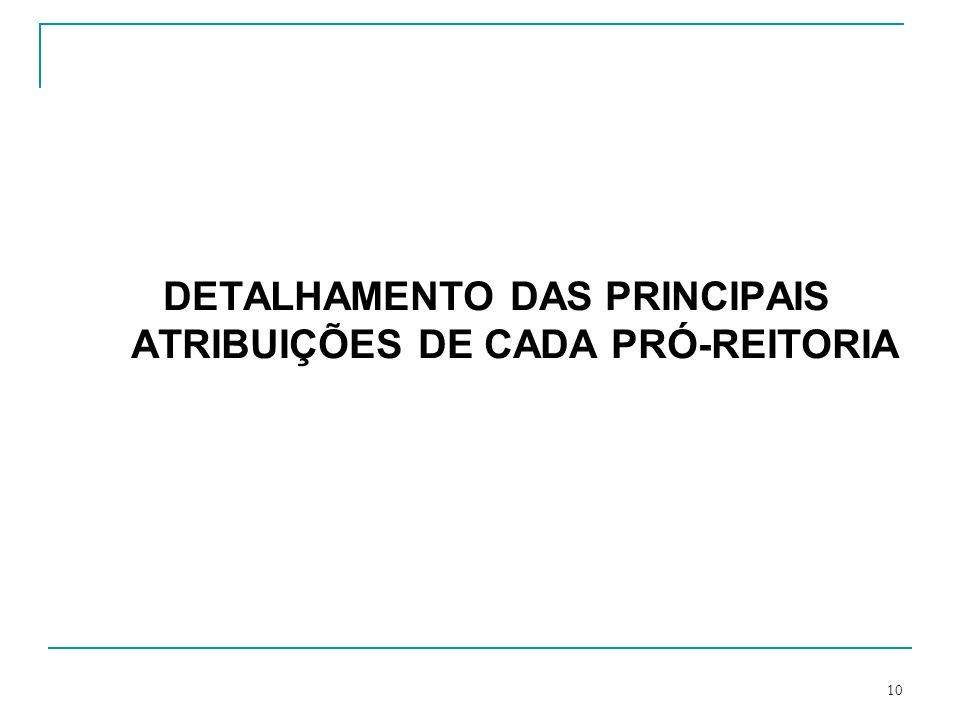 DETALHAMENTO DAS PRINCIPAIS ATRIBUIÇÕES DE CADA PRÓ-REITORIA