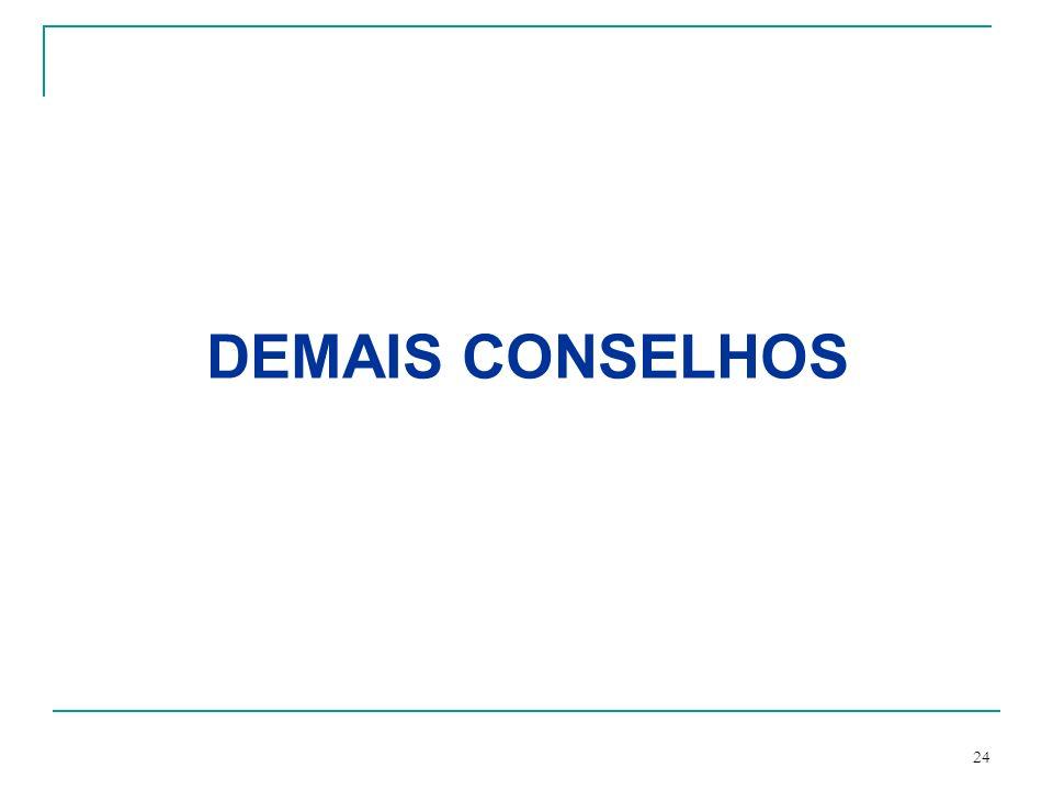DEMAIS CONSELHOS