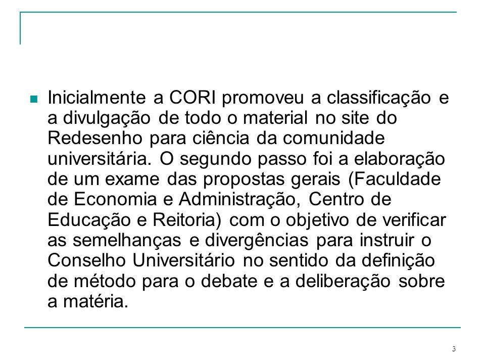 Inicialmente a CORI promoveu a classificação e a divulgação de todo o material no site do Redesenho para ciência da comunidade universitária.