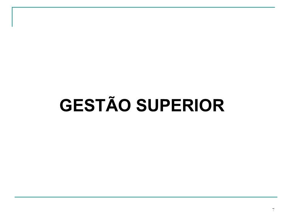GESTÃO SUPERIOR