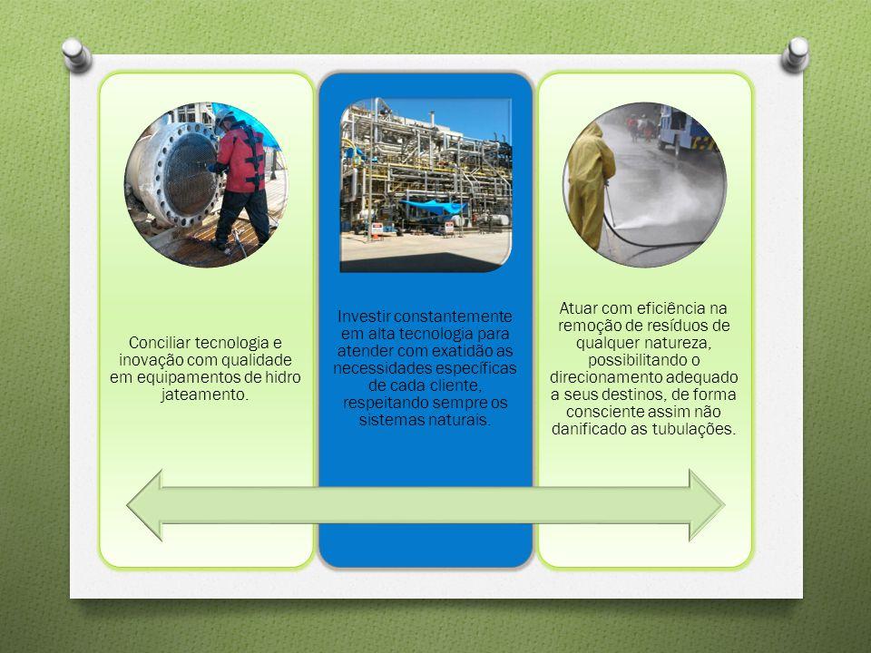 Conciliar tecnologia e inovação com qualidade em equipamentos de hidro jateamento.