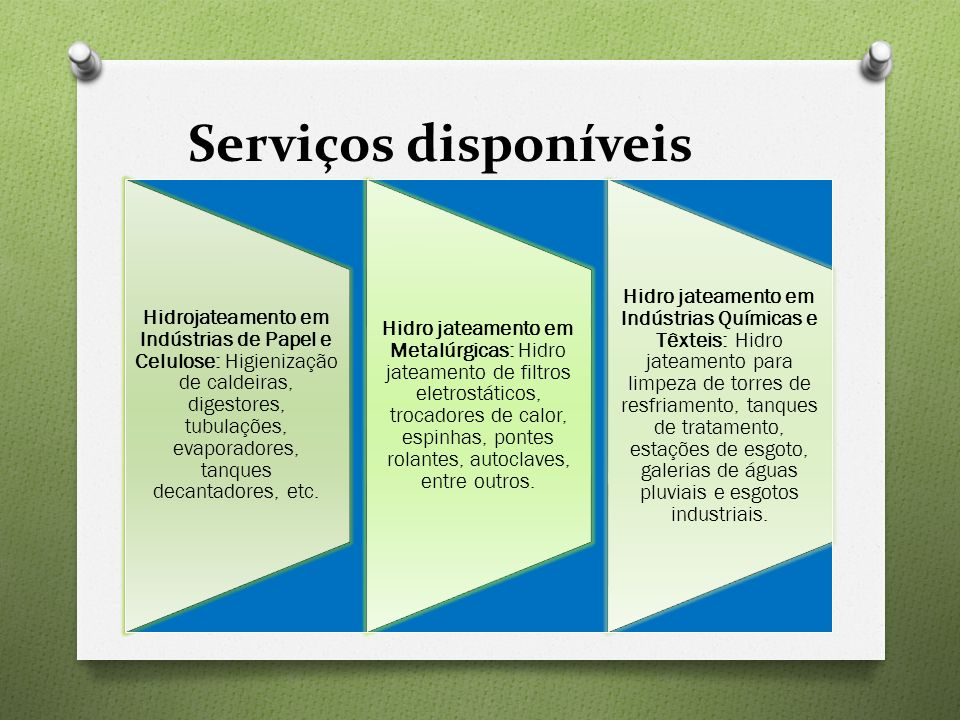 Serviços disponíveis
