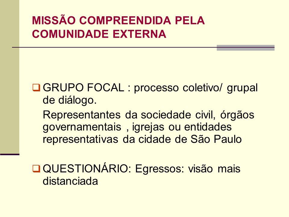 MISSÃO COMPREENDIDA PELA COMUNIDADE EXTERNA