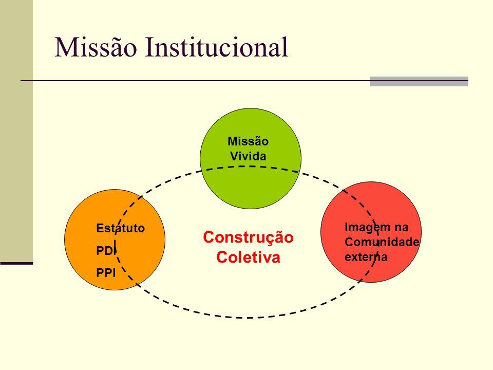 Missão Institucional Construção Coletiva Missão Vivida Estatuto