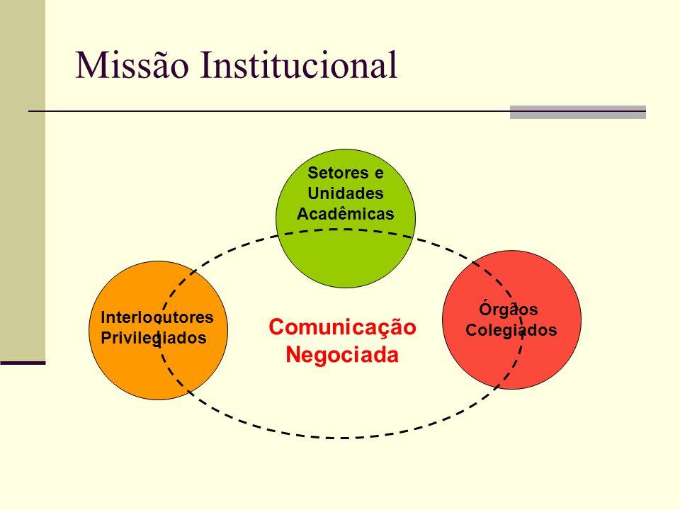 Setores e Unidades Acadêmicas Comunicação Negociada