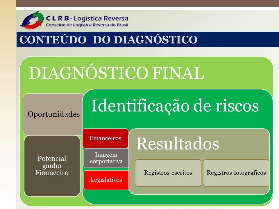 CONTEÚDO DO DIAGNÓSTICO