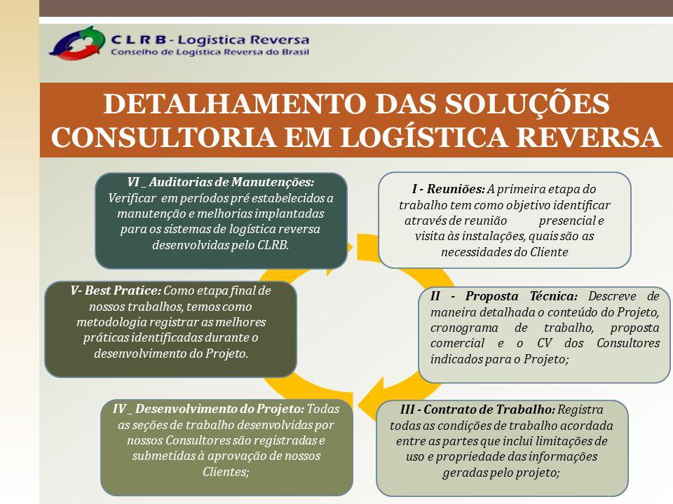 DETALHAMENTO DAS SOLUÇÕES CONSULTORIA EM LOGÍSTICA REVERSA