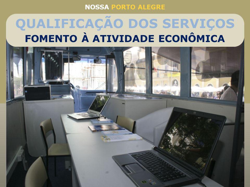 QUALIFICAÇÃO DOS SERVIÇOS FOMENTO À ATIVIDADE ECONÔMICA