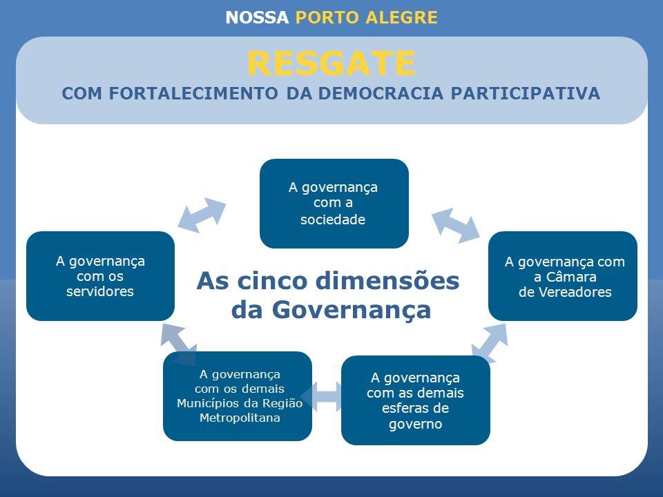 COM FORTALECIMENTO DA DEMOCRACIA PARTICIPATIVA