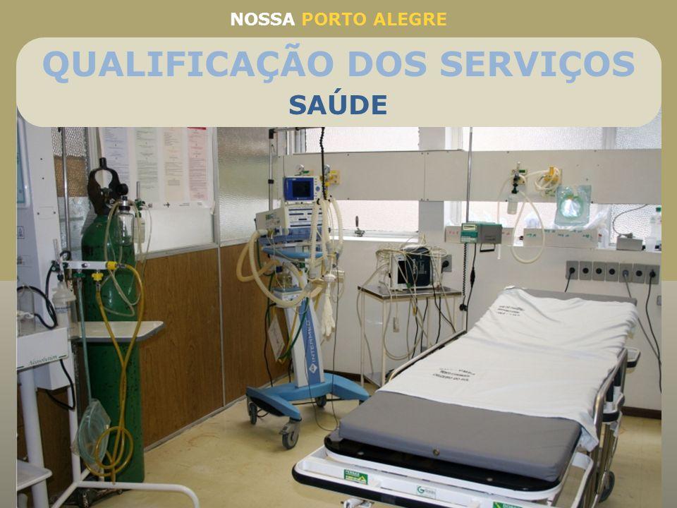 QUALIFICAÇÃO DOS SERVIÇOS Unidades de Pronto Atendimento (UPAs)