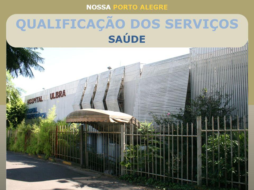 QUALIFICAÇÃO DOS SERVIÇOS Reabertura do Hospital Independência