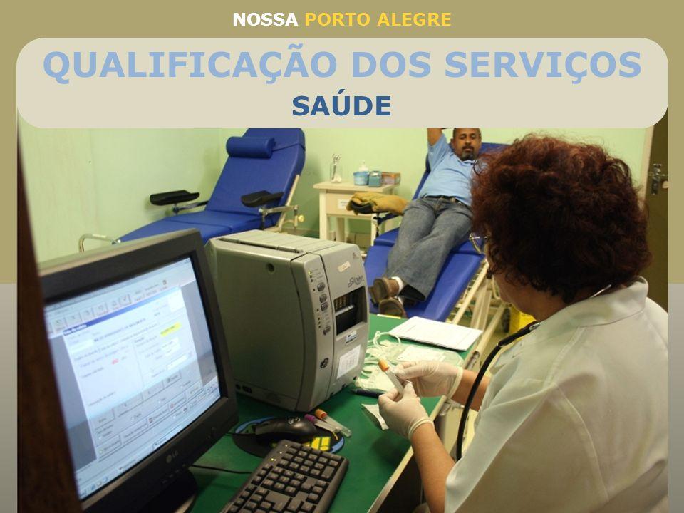 QUALIFICAÇÃO DOS SERVIÇOS Informatização da Saúde