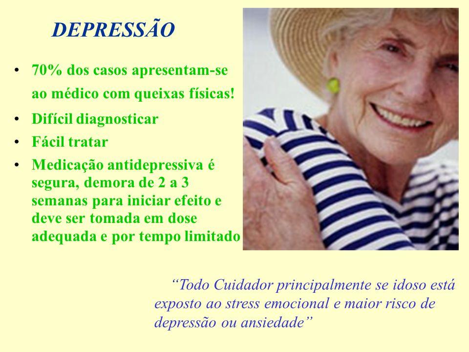 DEPRESSÃO 70% dos casos apresentam-se ao médico com queixas físicas!
