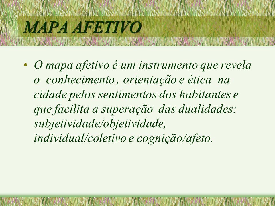 MAPA AFETIVO
