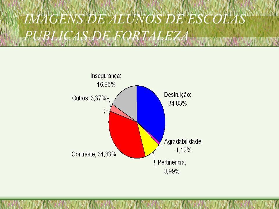 IMAGENS DE ALUNOS DE ESCOLAS PUBLICAS DE FORTALEZA