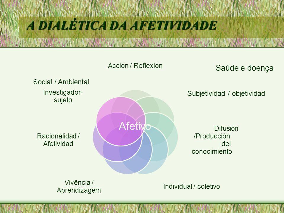 A DIALÉTICA DA AFETIVIDADE
