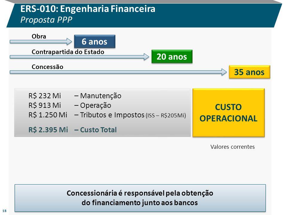 ERS-010: Engenharia Financeira Proposta PPP
