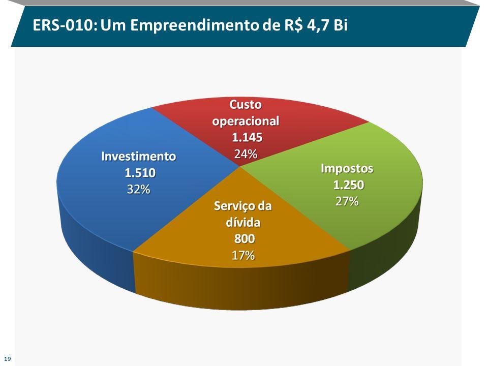 ERS-010: Um Empreendimento de R$ 4,7 Bi