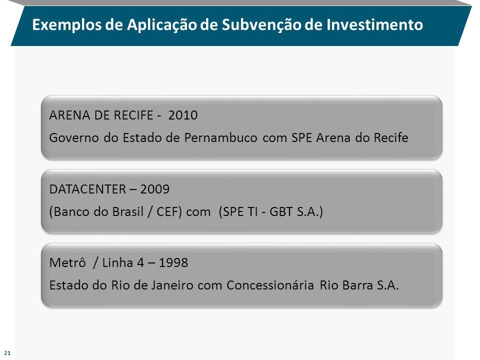 Exemplos de Aplicação de Subvenção de Investimento