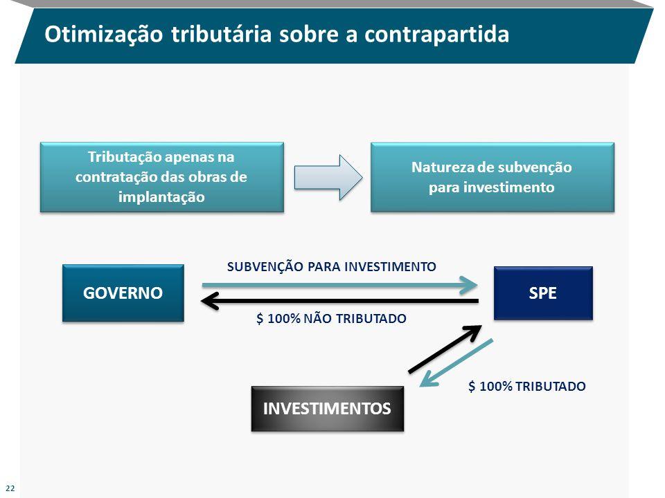 Otimização tributária sobre a contrapartida