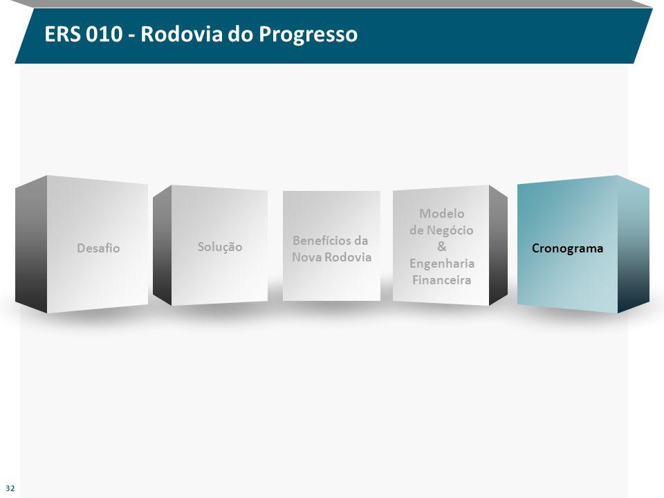 ERS 010 - Rodovia do Progresso