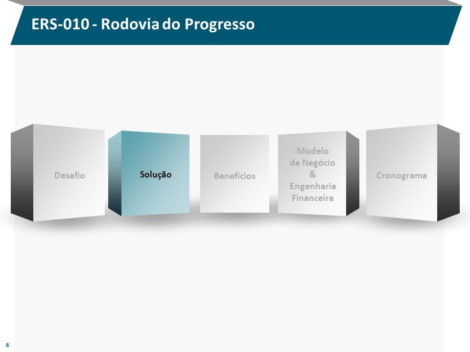 ERS-010 - Rodovia do Progresso