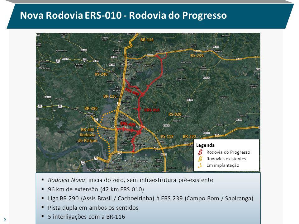 Nova Rodovia ERS-010 - Rodovia do Progresso