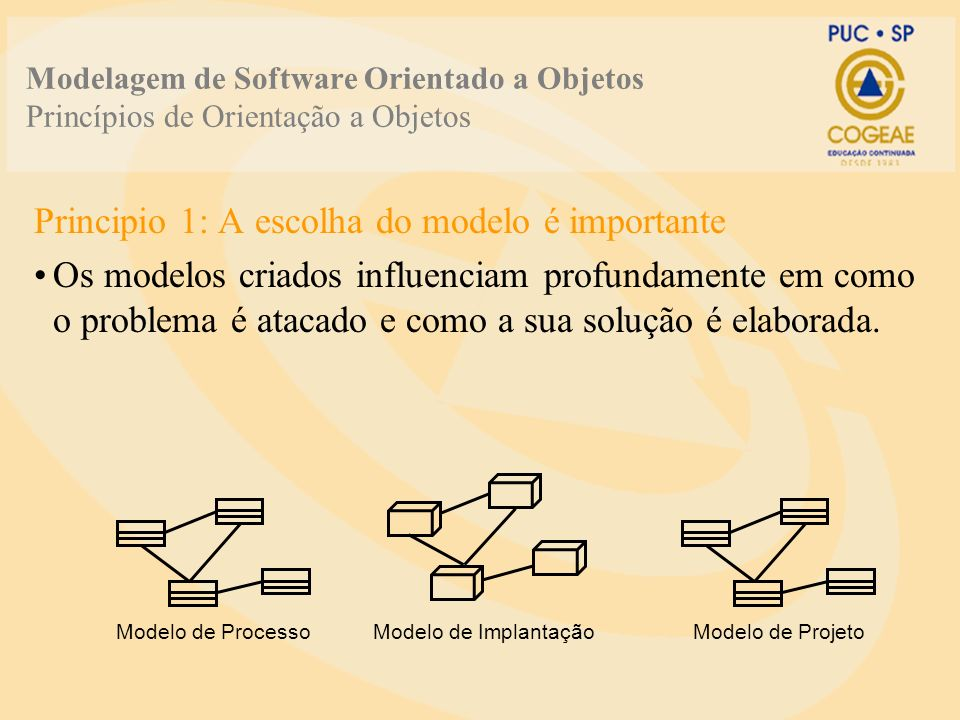 Principio 1: A escolha do modelo é importante