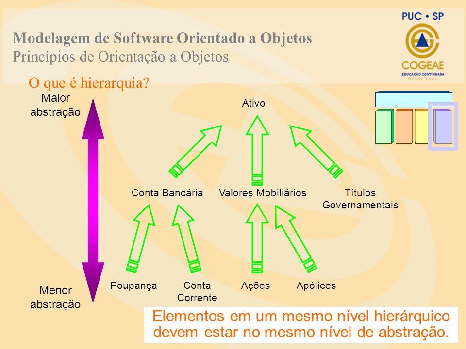 Títulos Governamentais