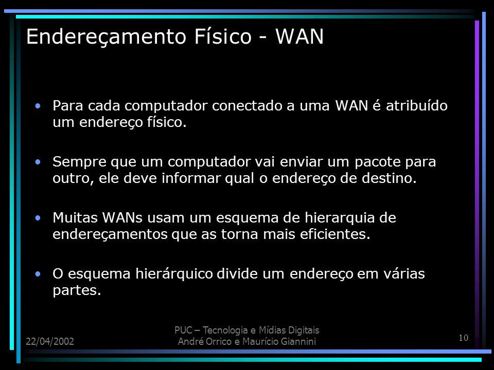 Endereçamento Físico - WAN