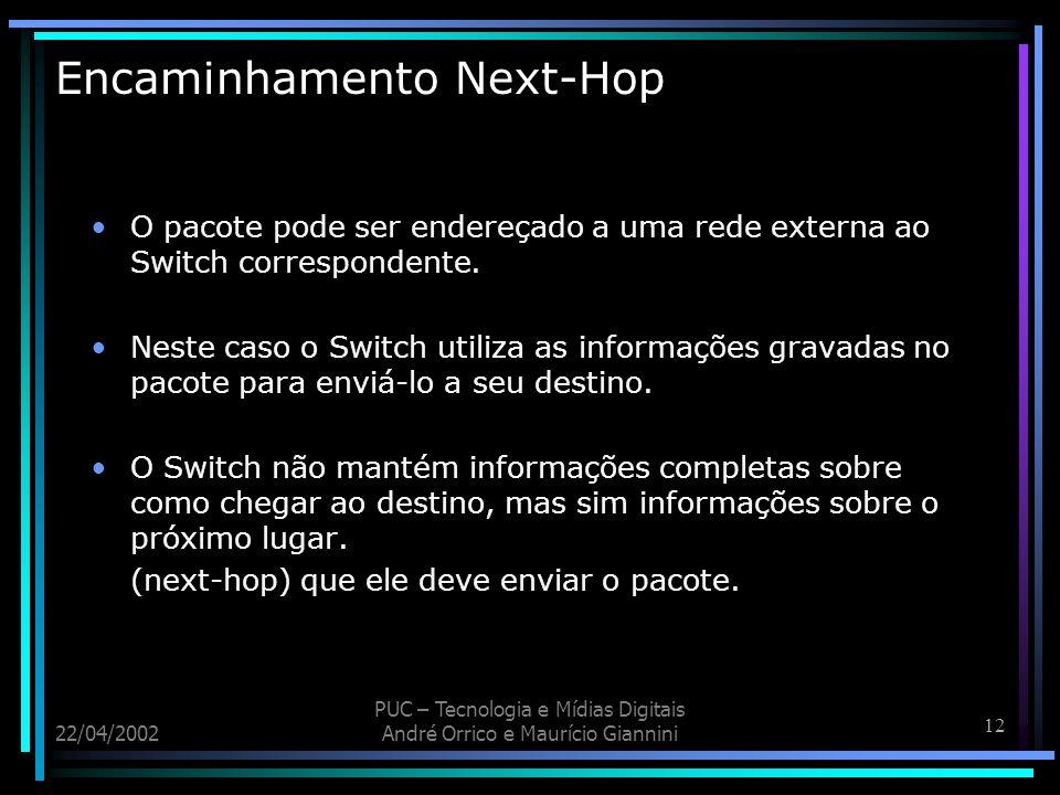 Encaminhamento Next-Hop