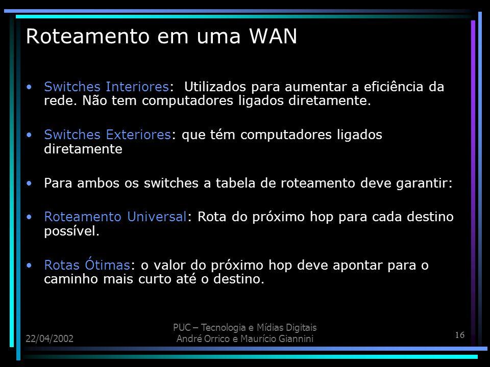 Roteamento em uma WAN Switches Interiores: Utilizados para aumentar a eficiência da rede. Não tem computadores ligados diretamente.