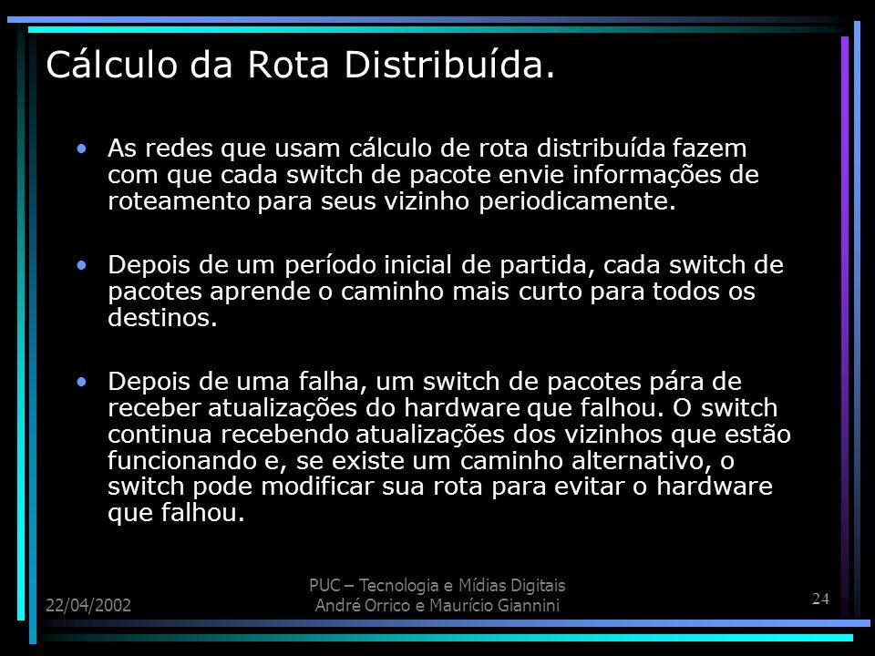 Cálculo da Rota Distribuída.