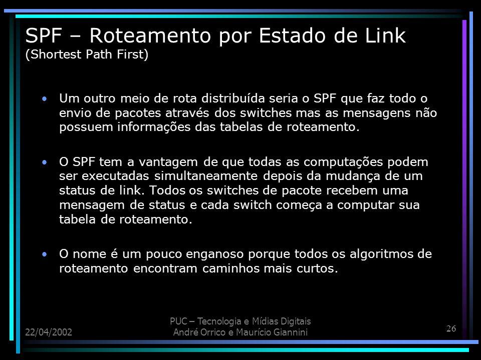 SPF – Roteamento por Estado de Link (Shortest Path First)